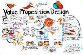Your Value Proposition is Not About You!